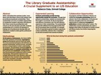 The Library Graduate Assistantship: A Crucial Supplement to an LIS Education.